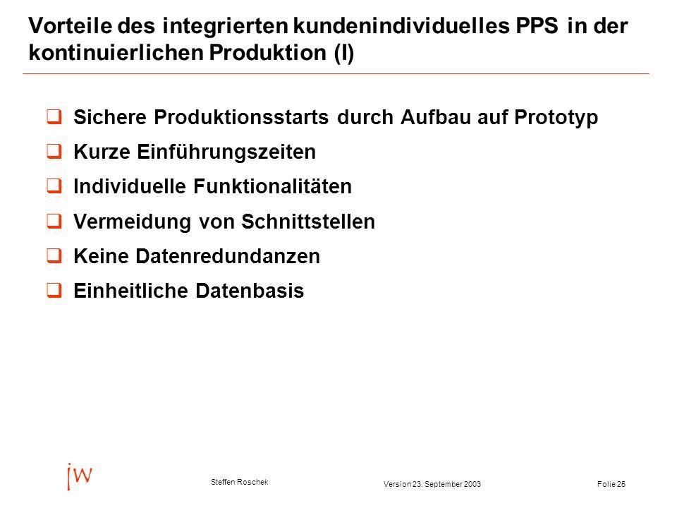 Folie 25Version 23. September 2003 jw Steffen Roschek Vorteile des integrierten kundenindividuelles PPS in der kontinuierlichen Produktion (I) Sichere