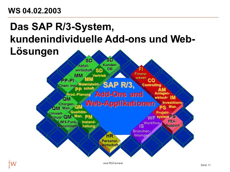 jw Axel Röthemeier Seite 11 WS 04.02.2003 Das SAP R/3-System, kundenindividuelle Add-ons und Web- Lösungen