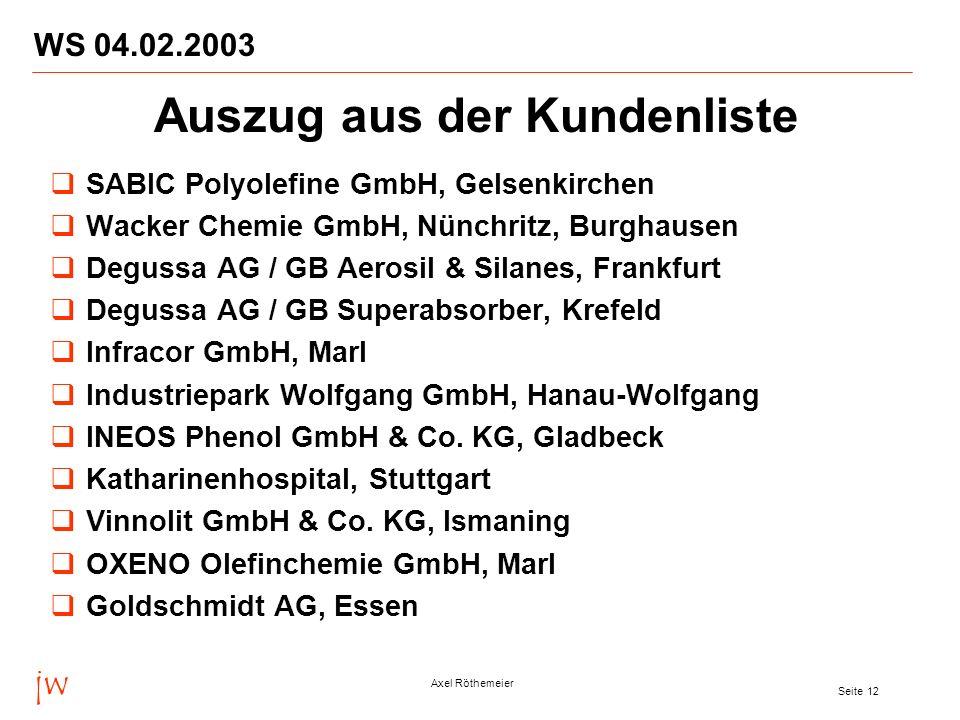 jw Axel Röthemeier Seite 12 WS 04.02.2003 SABIC Polyolefine GmbH, Gelsenkirchen Wacker Chemie GmbH, Nünchritz, Burghausen Degussa AG / GB Aerosil & Si