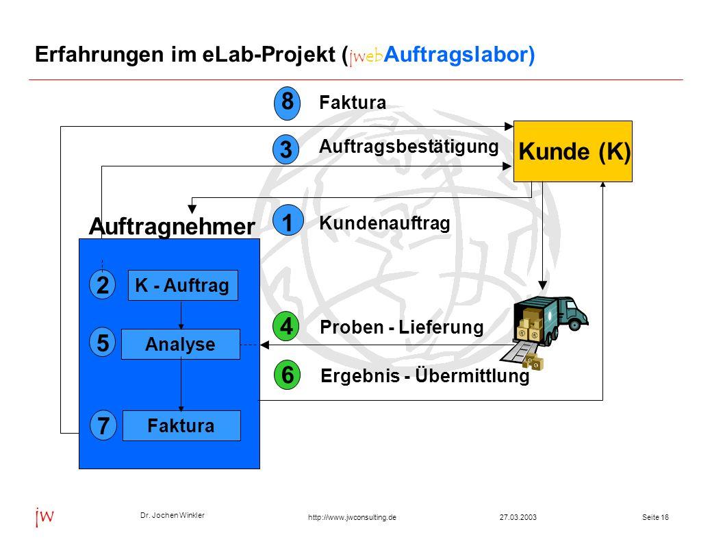 Dr. Jochen Winkler jw http://www.jwconsulting.deSeite 1627.03.2003 Erfahrungen im eLab-Projekt ( jweb Auftragslabor) Kunde (K) 4 Proben - Lieferung An