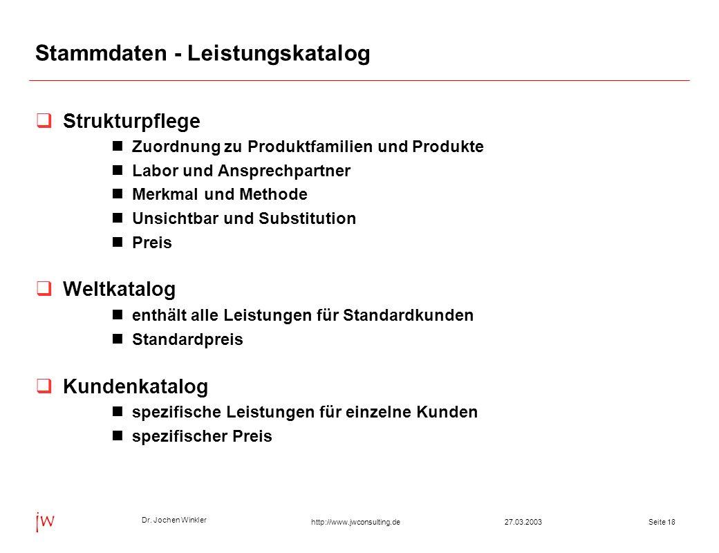Dr. Jochen Winkler jw http://www.jwconsulting.deSeite 1827.03.2003 Stammdaten - Leistungskatalog Strukturpflege Zuordnung zu Produktfamilien und Produ