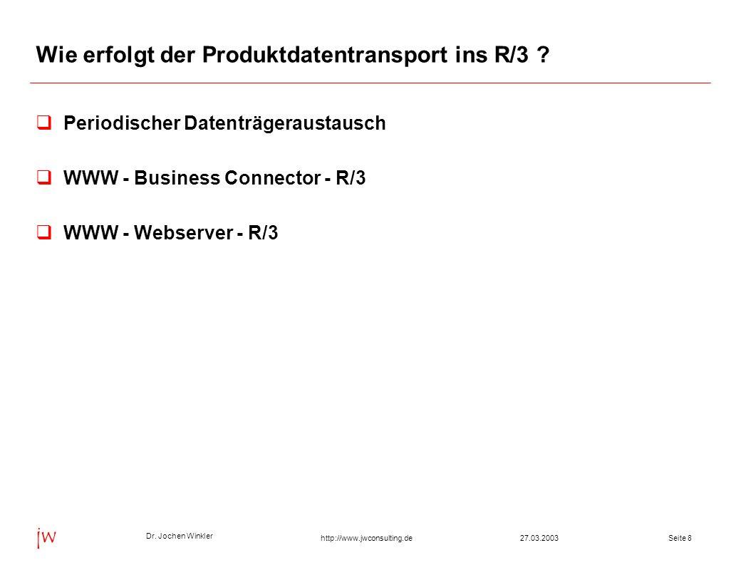 Dr. Jochen Winkler jw http://www.jwconsulting.deSeite 827.03.2003 Wie erfolgt der Produktdatentransport ins R/3 ? Periodischer Datenträgeraustausch WW