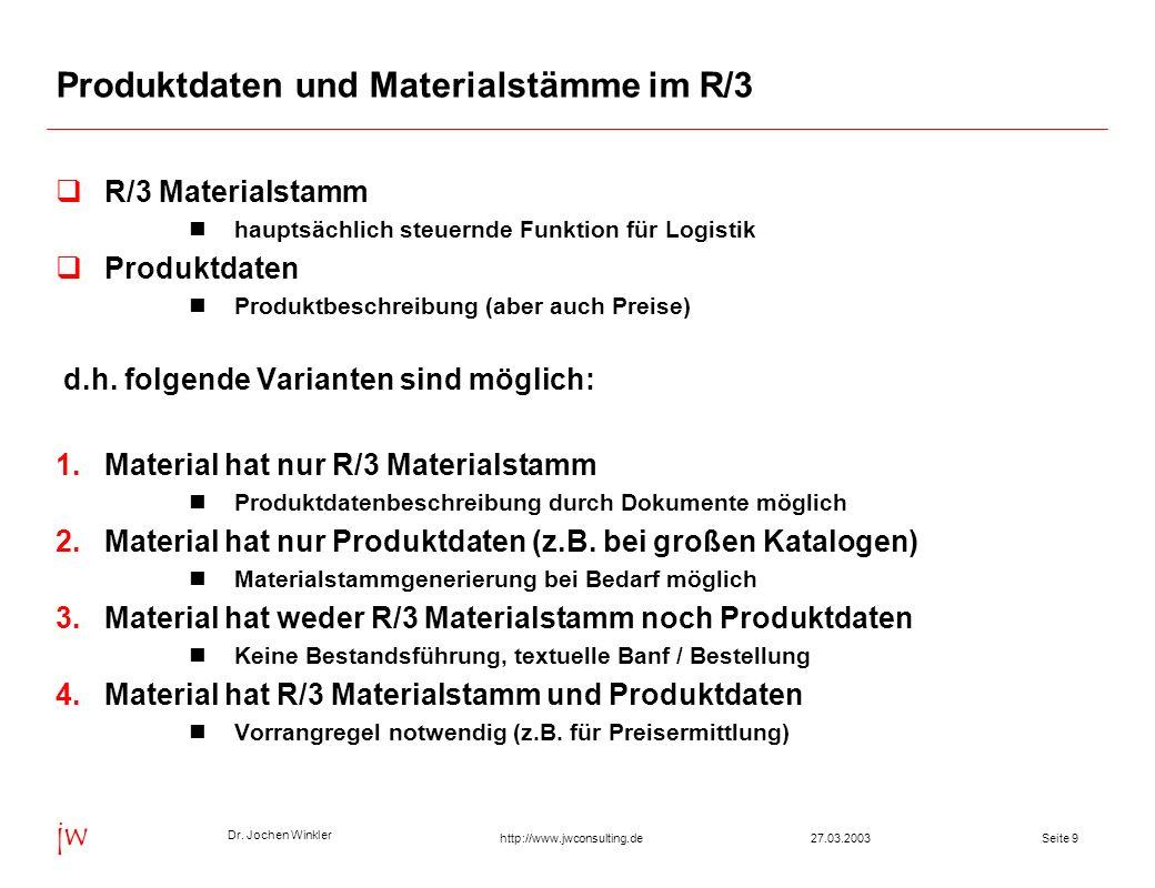 Dr. Jochen Winkler jw http://www.jwconsulting.deSeite 927.03.2003 Produktdaten und Materialstämme im R/3 R/3 Materialstamm hauptsächlich steuernde Fun