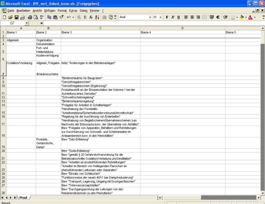 Seite 1618.03.2004 Dr. J. Winkler jw http://www.jwconsulting.de Administration in Excel