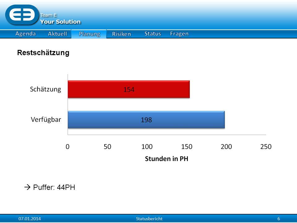 07.01.2014Statusbericht6 Restschätzung Puffer: 44PH