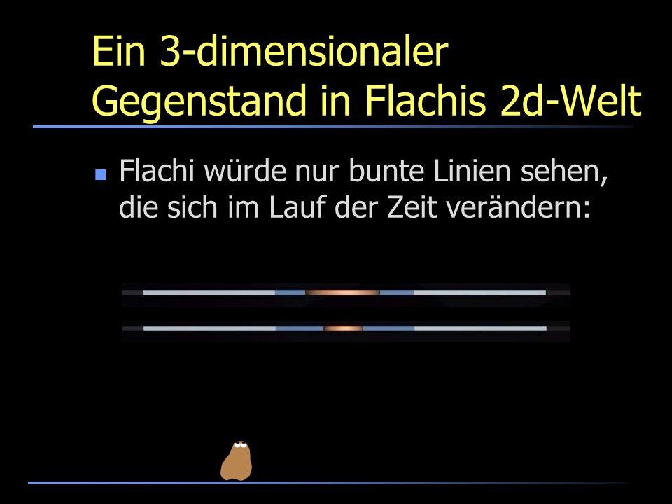 Ein 3-dimensionaler Gegenstand in Flachis 2d-Welt Flachi würde nur bunte Linien sehen, die sich im Lauf der Zeit verändern: