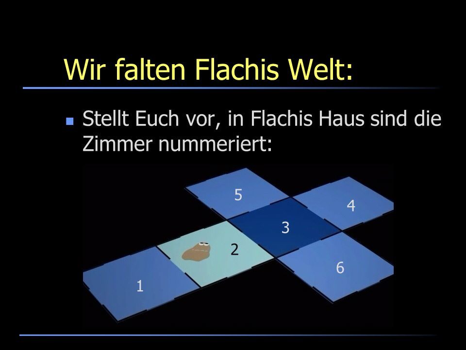 Wir falten Flachis Welt: Stellt Euch vor, in Flachis Haus sind die Zimmer nummeriert: 5 1 2 3 4 6