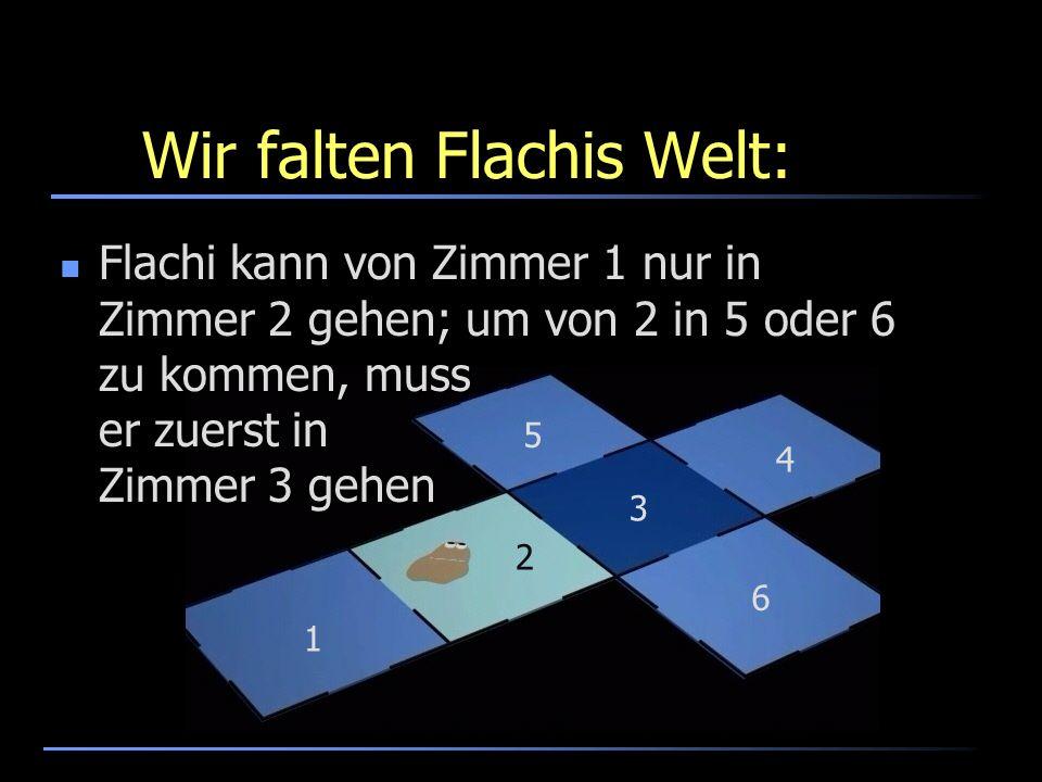 Wir falten Flachis Welt: 5 1 2 3 4 6 Flachi kann von Zimmer 1 nur in Zimmer 2 gehen; um von 2 in 5 oder 6 zu kommen, muss er zuerst in Zimmer 3 gehen