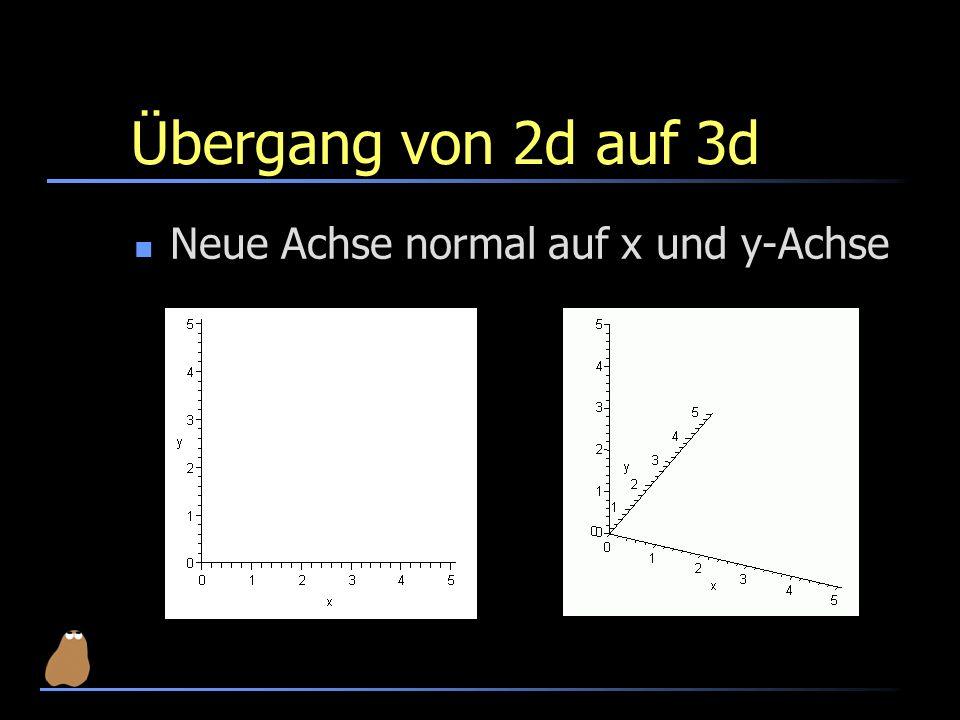 Übergang von 2d auf 3d Neue Achse normal auf x und y-Achse