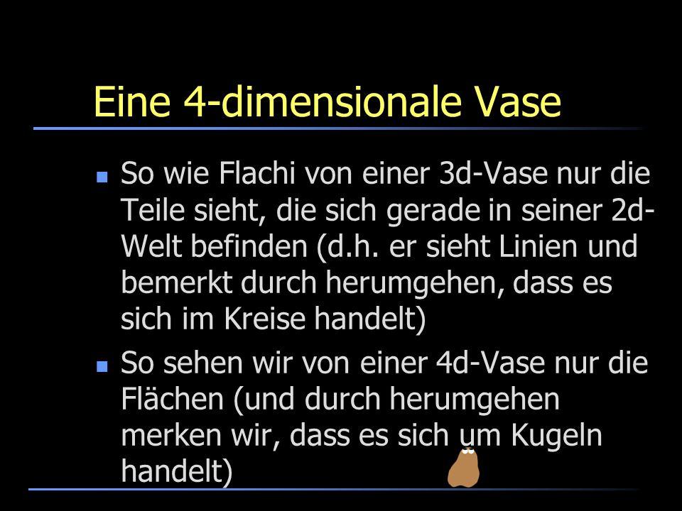 Eine 4-dimensionale Vase So wie Flachi von einer 3d-Vase nur die Teile sieht, die sich gerade in seiner 2d- Welt befinden (d.h. er sieht Linien und be