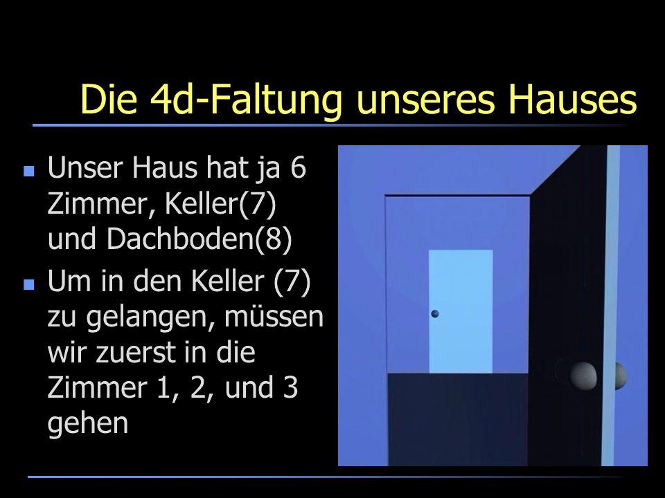 Die 4d-Faltung unseres Hauses Unser Haus hat ja 6 Zimmer, Keller(7) und Dachboden(8) Um in den Keller (7) zu gelangen, müssen wir zuerst in die Zimmer