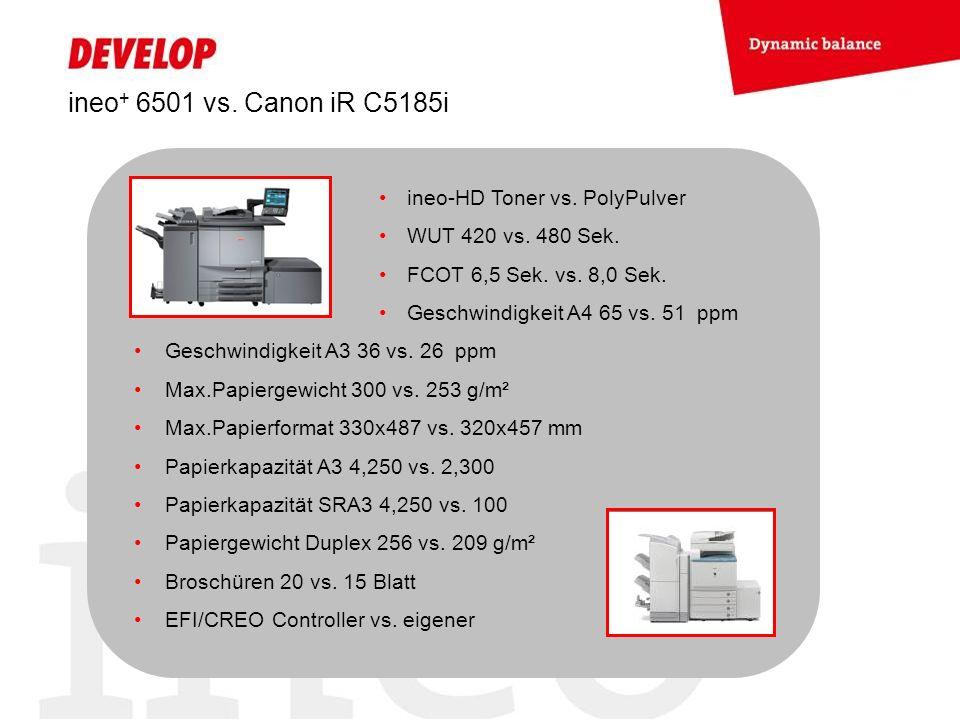 ineo + 6501 vs. Canon iR C5185i ineo-HD Toner vs. PolyPulver WUT 420 vs. 480 Sek. FCOT 6,5 Sek. vs. 8,0 Sek. Geschwindigkeit A4 65 vs. 51 ppm Geschwin