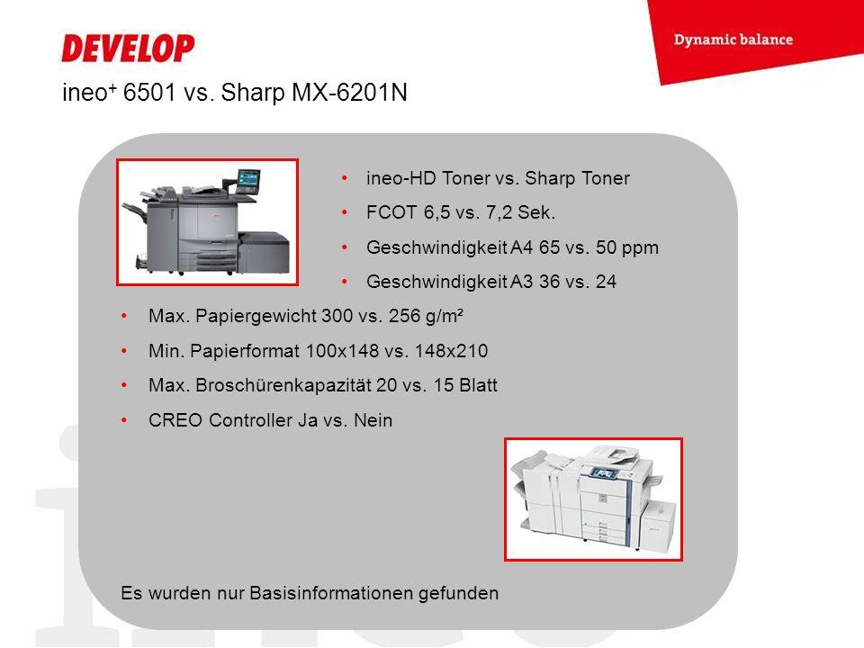 ineo + 6501 vs. Sharp MX-6201N ineo-HD Toner vs. Sharp Toner FCOT 6,5 vs. 7,2 Sek. Geschwindigkeit A4 65 vs. 50 ppm Geschwindigkeit A3 36 vs. 24 Max.
