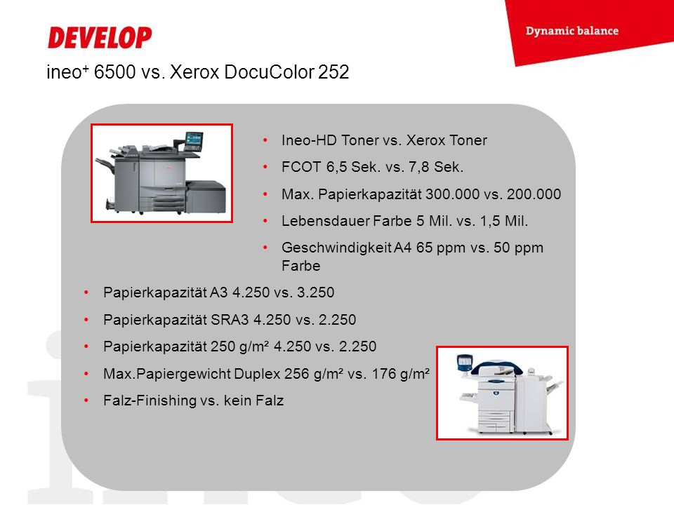 ineo + 6500 vs. Xerox DocuColor 252 Ineo-HD Toner vs. Xerox Toner FCOT 6,5 Sek. vs. 7,8 Sek. Max. Papierkapazität 300.000 vs. 200.000 Lebensdauer Farb