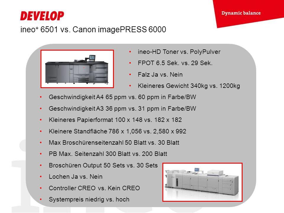 ineo + 6501 vs. Canon imagePRESS 6000 ineo-HD Toner vs. PolyPulver FPOT 6.5 Sek. vs. 29 Sek. Falz Ja vs. Nein Kleineres Gewicht 340kg vs. 1200kg Gesch