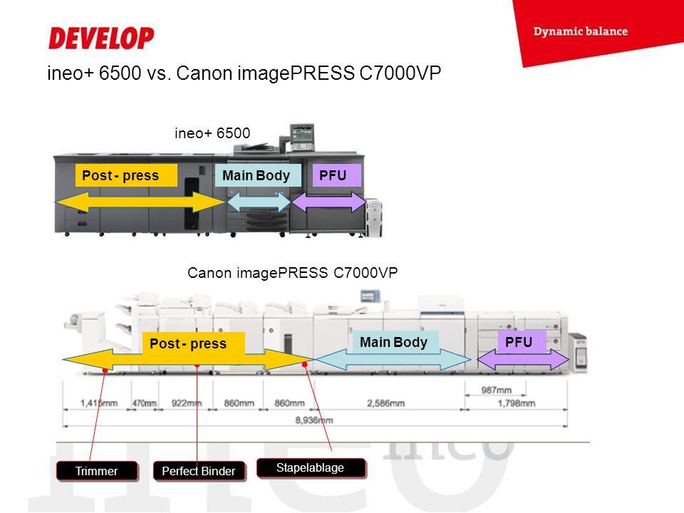 ineo+ 6500 vs. Canon imagePRESS C7000VP ineo+ 6500 Trimmer Perfect Binder Stapelablage Main BodyPFU Main Body Post - press Canon imagePRESS C7000VP
