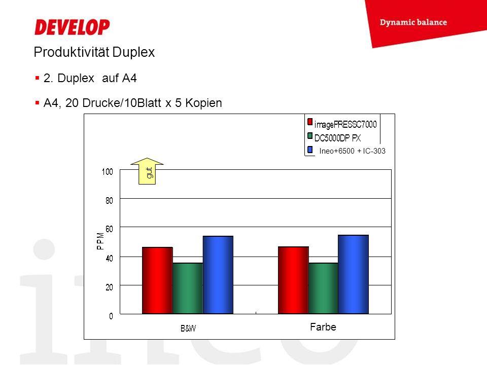 Produktivität Duplex gut 2. Duplex auf A4 A4, 20 Drucke/10Blatt x 5 Kopien Ineo+6500 + IC-303 Farbe