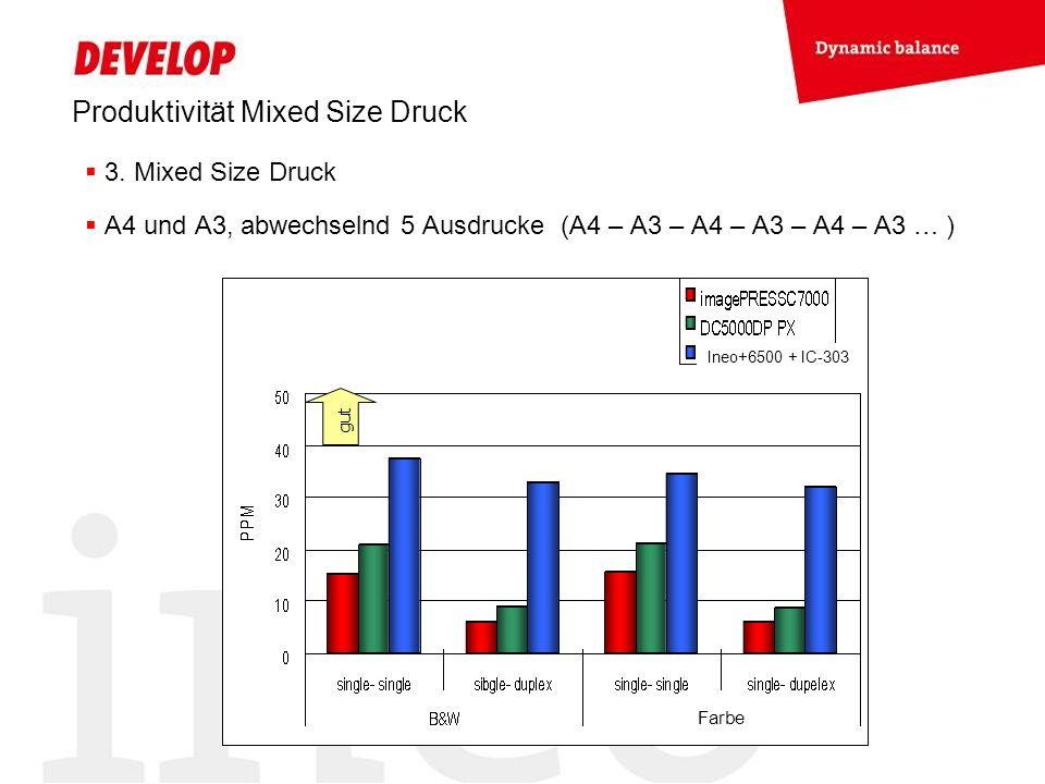 Produktivität Mixed Size Druck 3. Mixed Size Druck A4 und A3, abwechselnd 5 Ausdrucke (A4 – A3 – A4 – A3 – A4 – A3 … ) gut Ineo+6500 + IC-303 Farbe