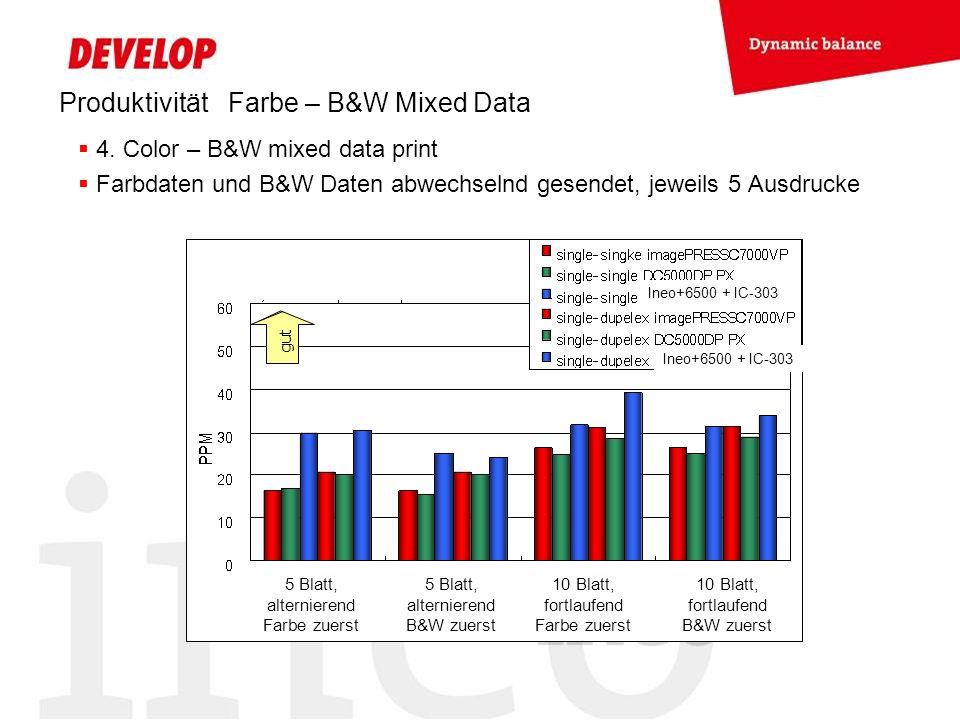 Produktivität Farbe – B&W Mixed Data 4. Color – B&W mixed data print Farbdaten und B&W Daten abwechselnd gesendet, jeweils 5 Ausdrucke gut Ineo+6500 +