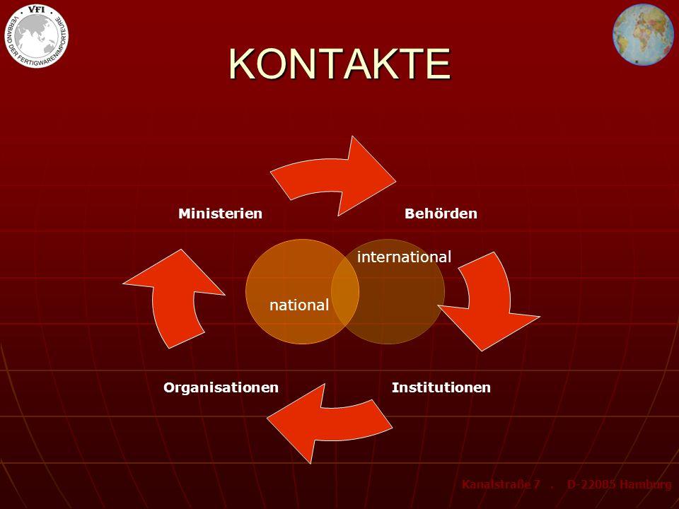 KOMMUNIKATIONSPLATTFORM Koordinierung gemeinsamer Mitgliederinteressen durch ErfahrungsaustauschUmfragenVeranstaltungenZusammenkünfte Kanalstraße 7. D