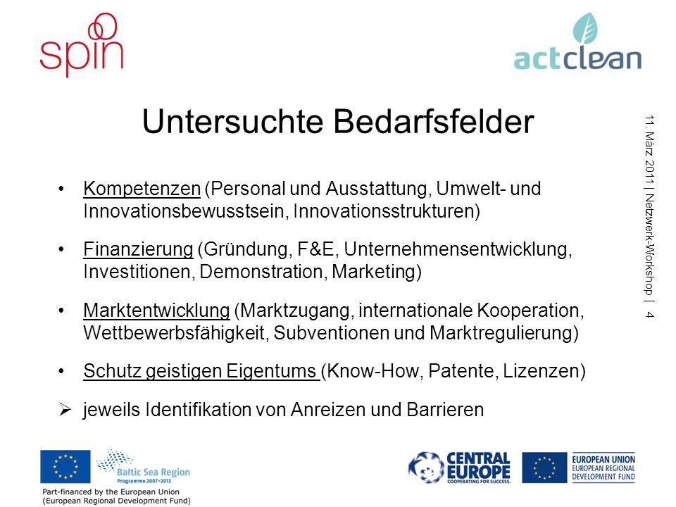11. März 2011 | Netzwerk-Workshop | 3 Vorgehensweise Länderstudien der Projektpartner zum Bedarf von KMU (Angebots- und Nachfrageseite) Länderstudien