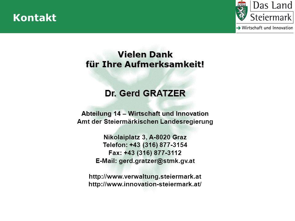 Kontakt Vielen Dank für Ihre Aufmerksamkeit! Dr. Gerd GRATZER Abteilung 14 – Wirtschaft und Innovation Amt der Steiermärkischen Landesregierung Nikola