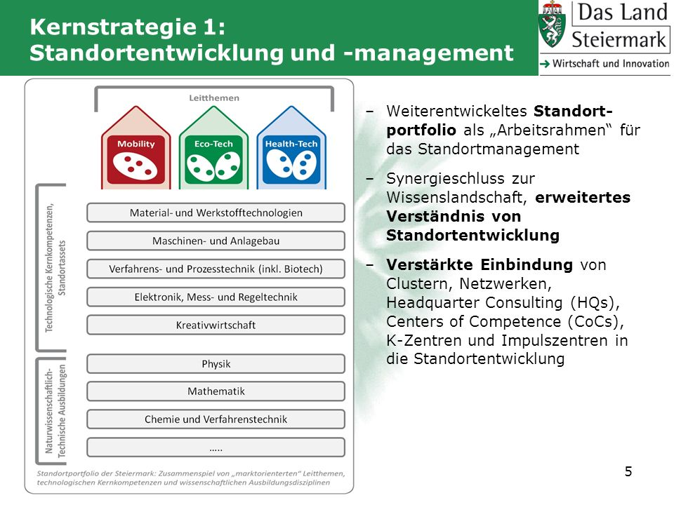 Kernstrategie 1: Standortentwicklung und -management –Weiterentwickeltes Standort- portfolio als Arbeitsrahmen für das Standortmanagement –Synergiesch
