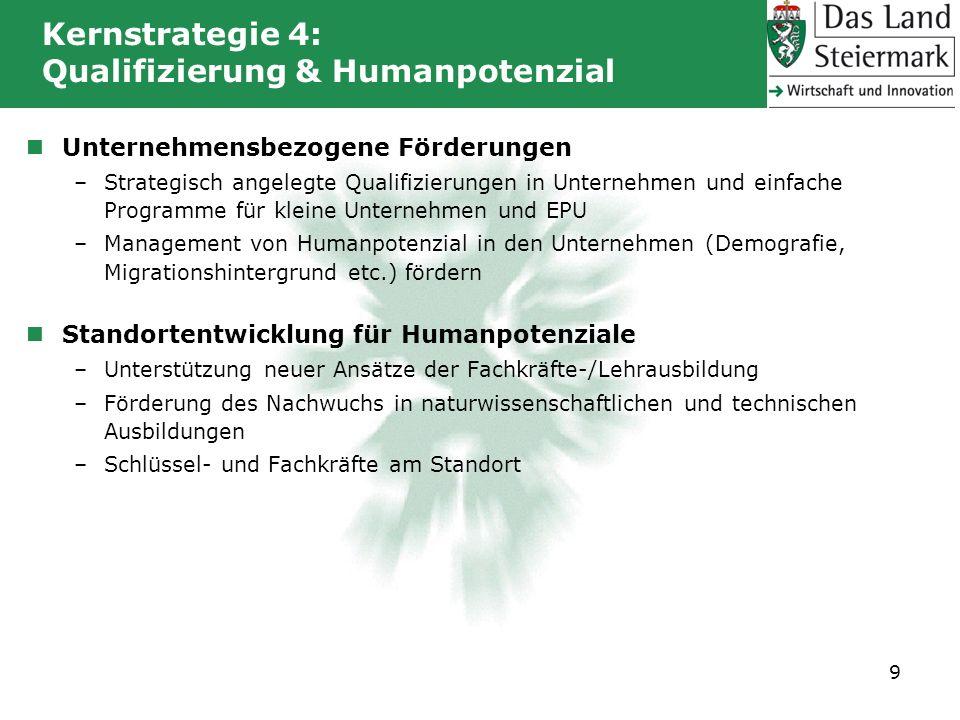 Kernstrategie 4: Qualifizierung & Humanpotenzial Unternehmensbezogene Förderungen –Strategisch angelegte Qualifizierungen in Unternehmen und einfache