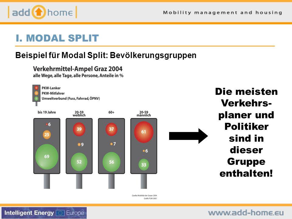 I.MODAL SPLIT Die meisten Verkehrs- planer und Politiker sind in dieser Gruppe enthalten.