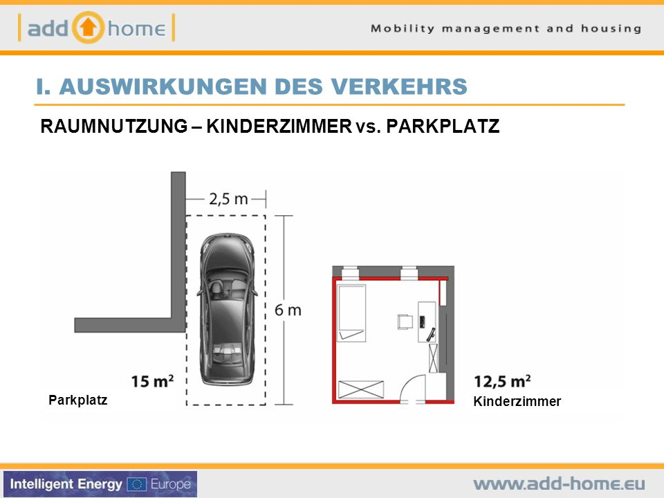 I. AUSWIRKUNGEN DES VERKEHRS RAUMNUTZUNG – KINDERZIMMER vs. PARKPLATZ Parkplatz Kinderzimmer