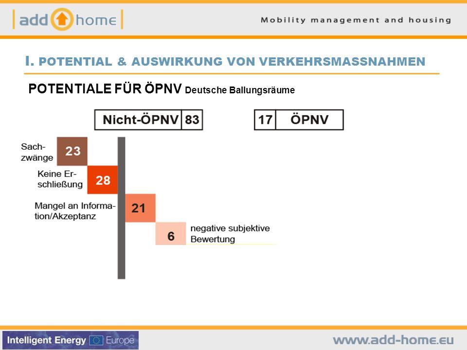 I. POTENTIAL & AUSWIRKUNG VON VERKEHRSMASSNAHMEN POTENTIALE FÜR ÖPNV Deutsche Ballungsräume