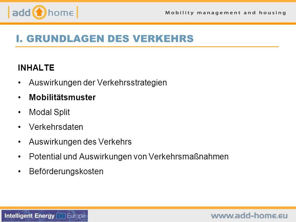 I. MODAL SPLIT Beispiel für Modal Split: Bevölkerungsgruppen