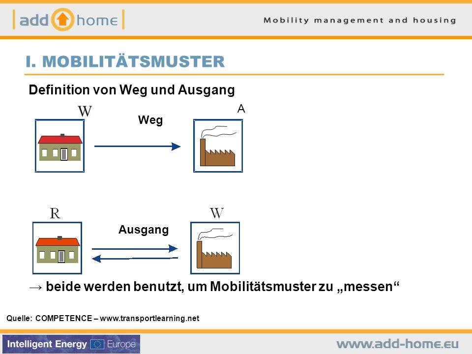 Quelle: COMPETENCE – www.transportlearning.net I.