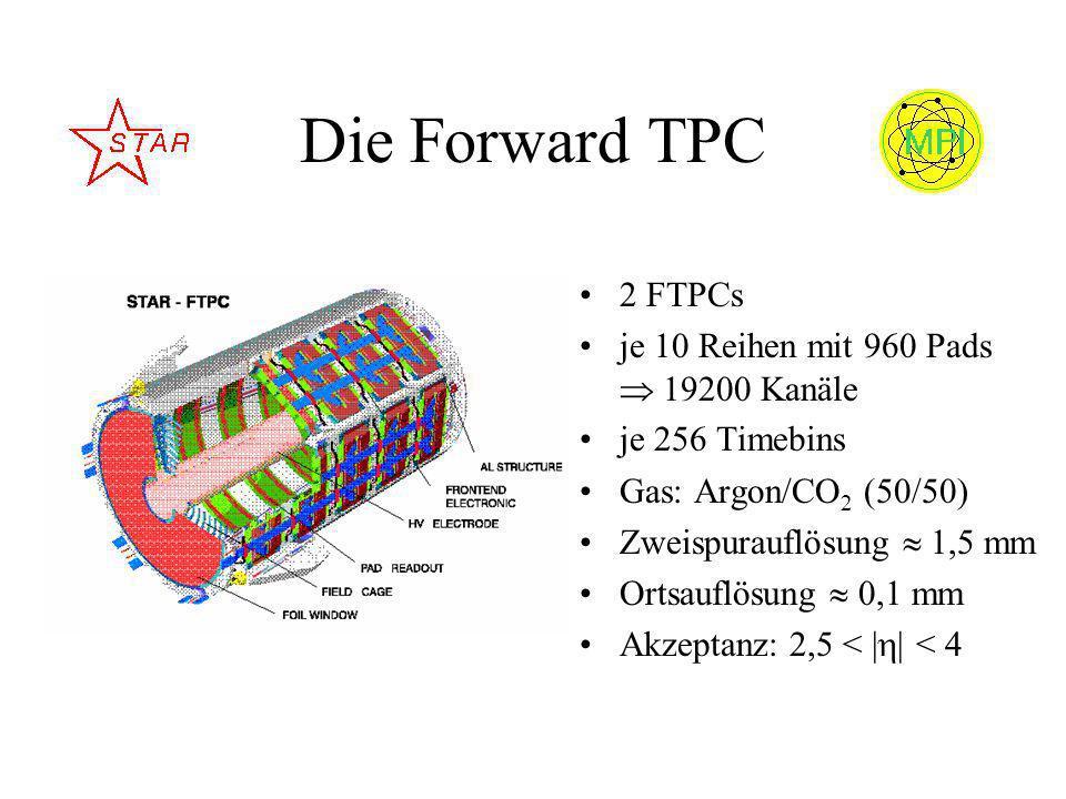 Die Forward TPC 2 FTPCs je 10 Reihen mit 960 Pads 19200 Kanäle je 256 Timebins Gas: Argon/CO 2 (50/50) Zweispurauflösung 1,5 mm Ortsauflösung 0,1 mm Akzeptanz: 2,5 < | | < 4