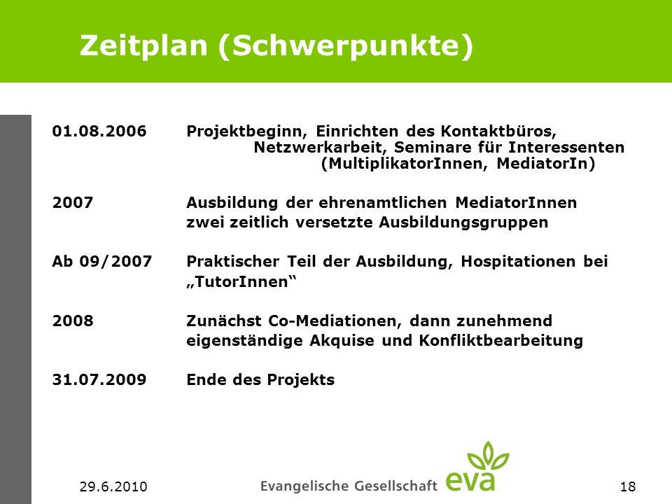 29.6.201018 Zeitplan (Schwerpunkte) 01.08.2006Projektbeginn, Einrichten des Kontaktbüros, Netzwerkarbeit, Seminare für Interessenten (MultiplikatorInn