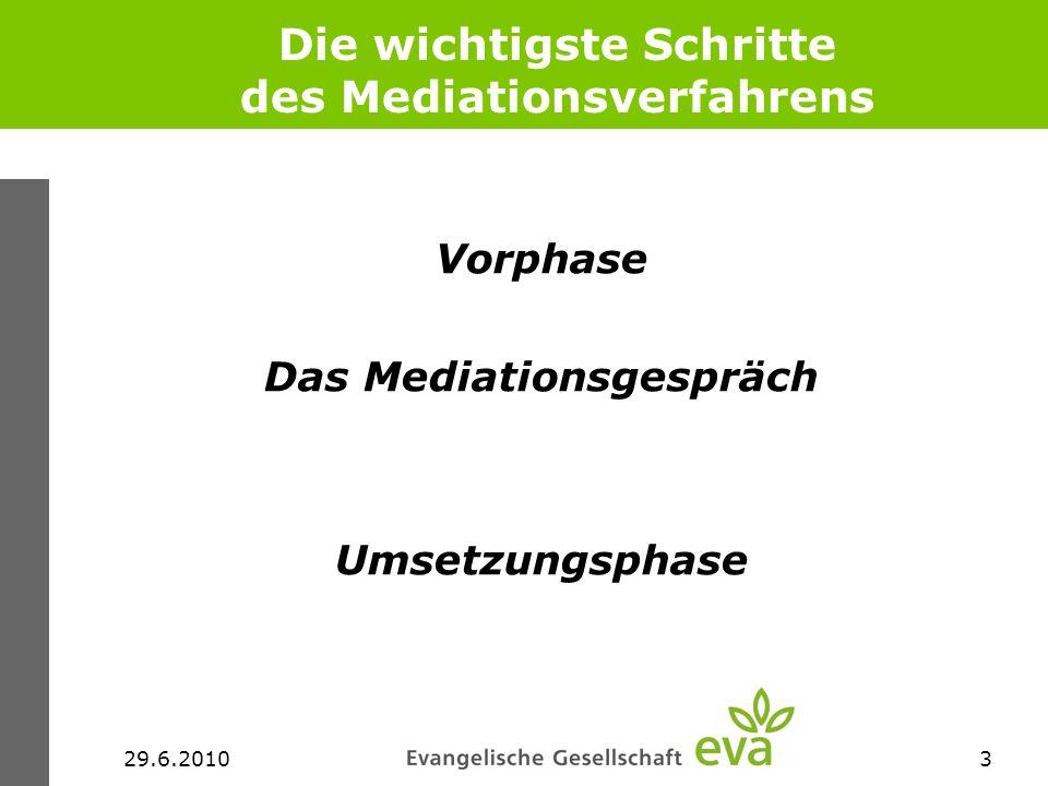 29.6.20103 Die wichtigste Schritte des Mediationsverfahrens Vorphase Das Mediationsgespräch Umsetzungsphase