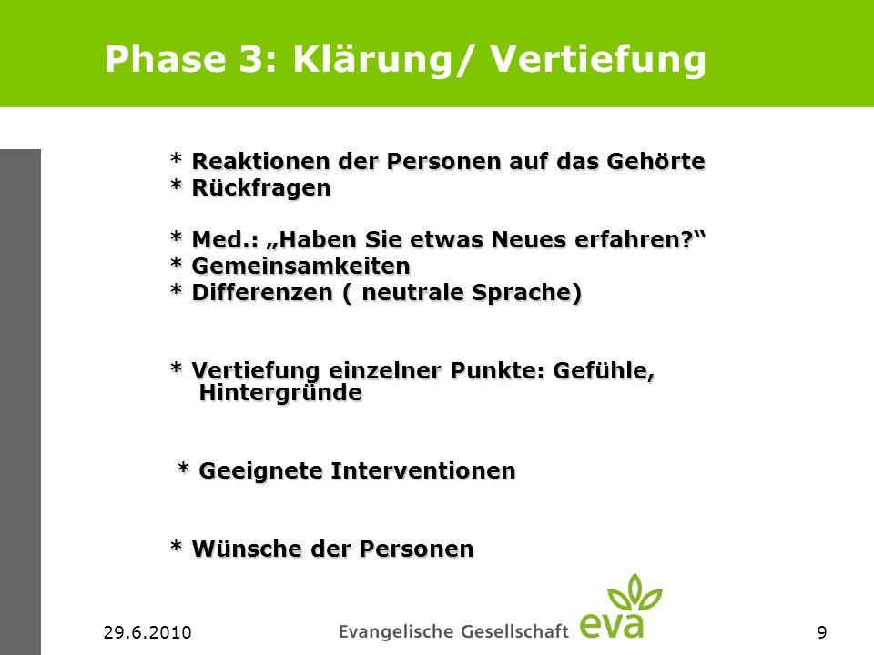 29.6.20109 Phase 3: Klärung/ Vertiefung Reaktionen der Personen auf das Gehörte * Reaktionen der Personen auf das Gehörte * Rückfragen * Med.: Haben S