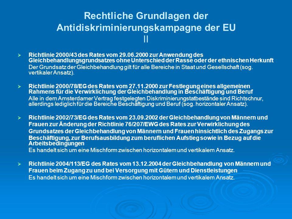 Rechtliche Grundlagen der Antidiskriminierungskampagne der EU II Richtlinie 2000/43 des Rates vom 29.06.2000 zur Anwendung des Gleichbehandlungsgrundsatzes ohne Unterschied der Rasse oder der ethnischen Herkunft Der Grundsatz der Gleichbehandlung gilt für alle Bereiche in Staat und Gesellschaft (sog.