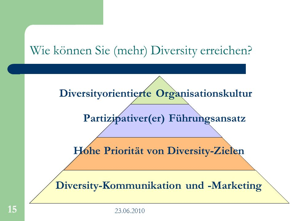 23.06.2010 15 Wie können Sie (mehr) Diversity erreichen? Diversityorientierte Organisationskultur Partizipativer(er) Führungsansatz Hohe Priorität von