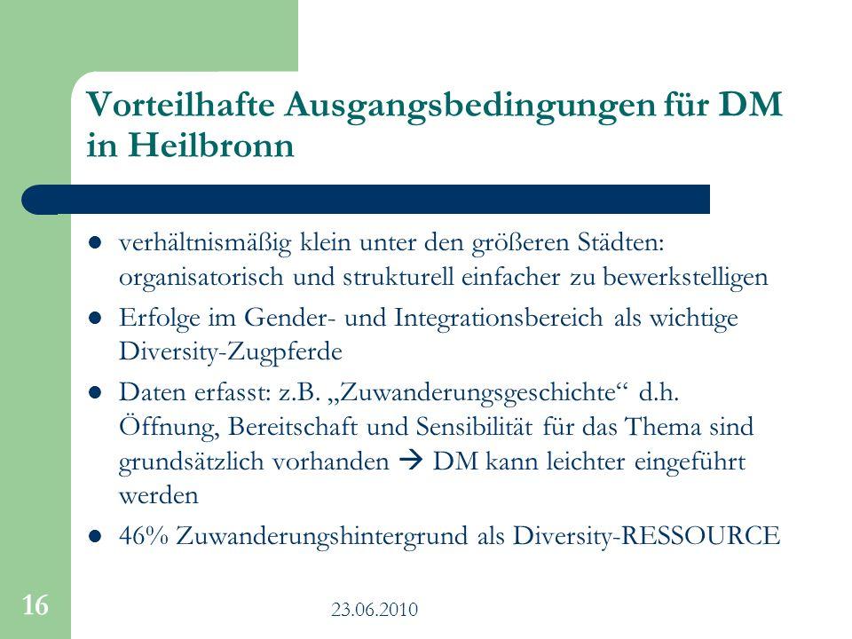 23.06.2010 16 Vorteilhafte Ausgangsbedingungen für DM in Heilbronn verhältnismäßig klein unter den größeren Städten: organisatorisch und strukturell e