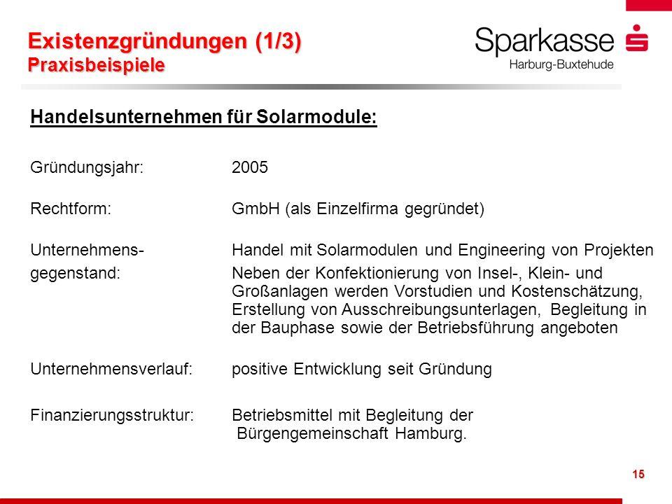 15 Handelsunternehmen für Solarmodule: Gründungsjahr: 2005 Rechtform: GmbH (als Einzelfirma gegründet) Unternehmens- Handel mit Solarmodulen und Engin