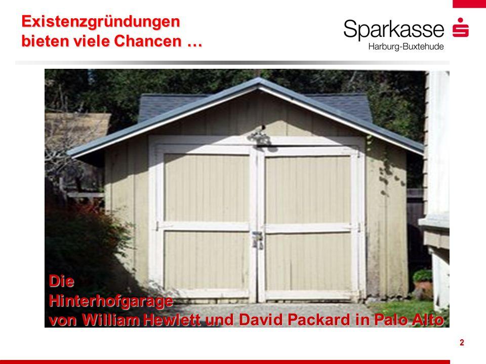 2 Existenzgründungen bieten viele Chancen … Die Hinterhofgarage von William Hewlett und David Packard in Palo Alto