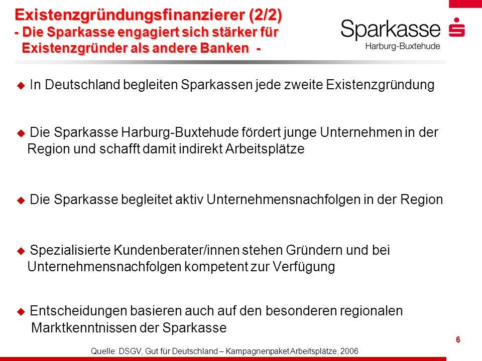 6 u u In Deutschland begleiten Sparkassen jede zweite Existenzgründung u u Die Sparkasse Harburg-Buxtehude fördert junge Unternehmen in der Region und