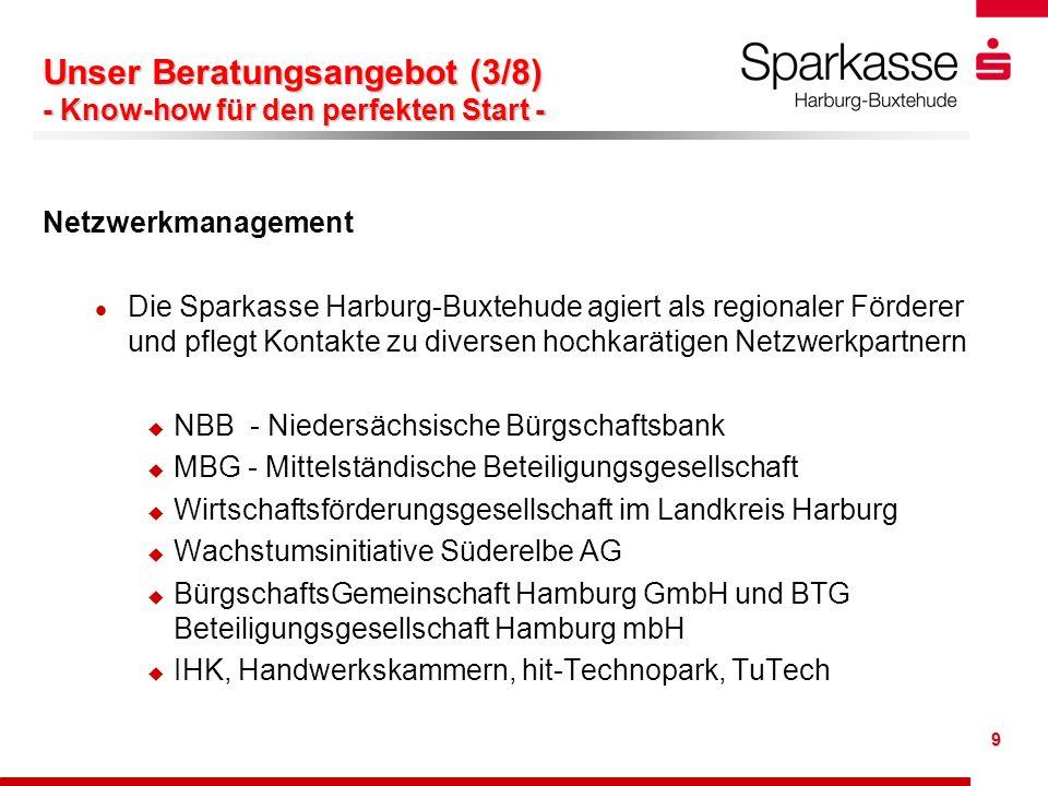 9 Unser Beratungsangebot (3/8) - Know-how für den perfekten Start - Netzwerkmanagement l l Die Sparkasse Harburg-Buxtehude agiert als regionaler Förderer und pflegt Kontakte zu diversen hochkarätigen Netzwerkpartnern u u NBB - Niedersächsische Bürgschaftsbank u u MBG - Mittelständische Beteiligungsgesellschaft u u Wirtschaftsförderungsgesellschaft im Landkreis Harburg u u Wachstumsinitiative Süderelbe AG u u BürgschaftsGemeinschaft Hamburg GmbH und BTG Beteiligungsgesellschaft Hamburg mbH u u IHK, Handwerkskammern, hit-Technopark, TuTech