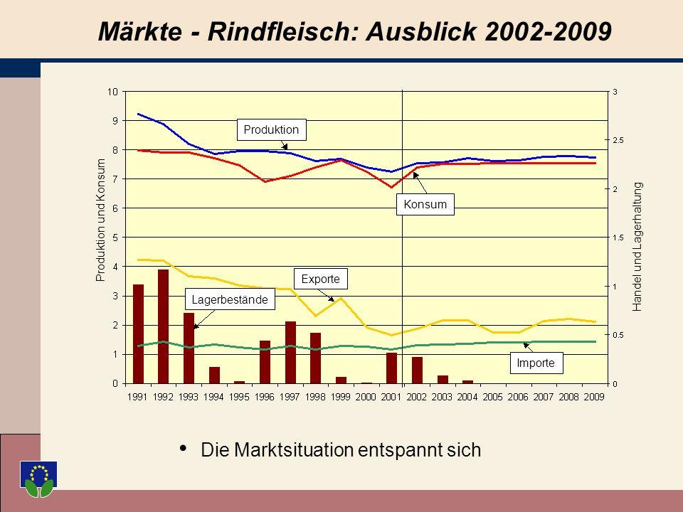 Märkte - Rindfleisch: Ausblick 2002-2009 Importe Produktion Lagerbestände Exporte Konsum Produktion und Konsum Handel und Lagerhaltung Die Marktsituation entspannt sich