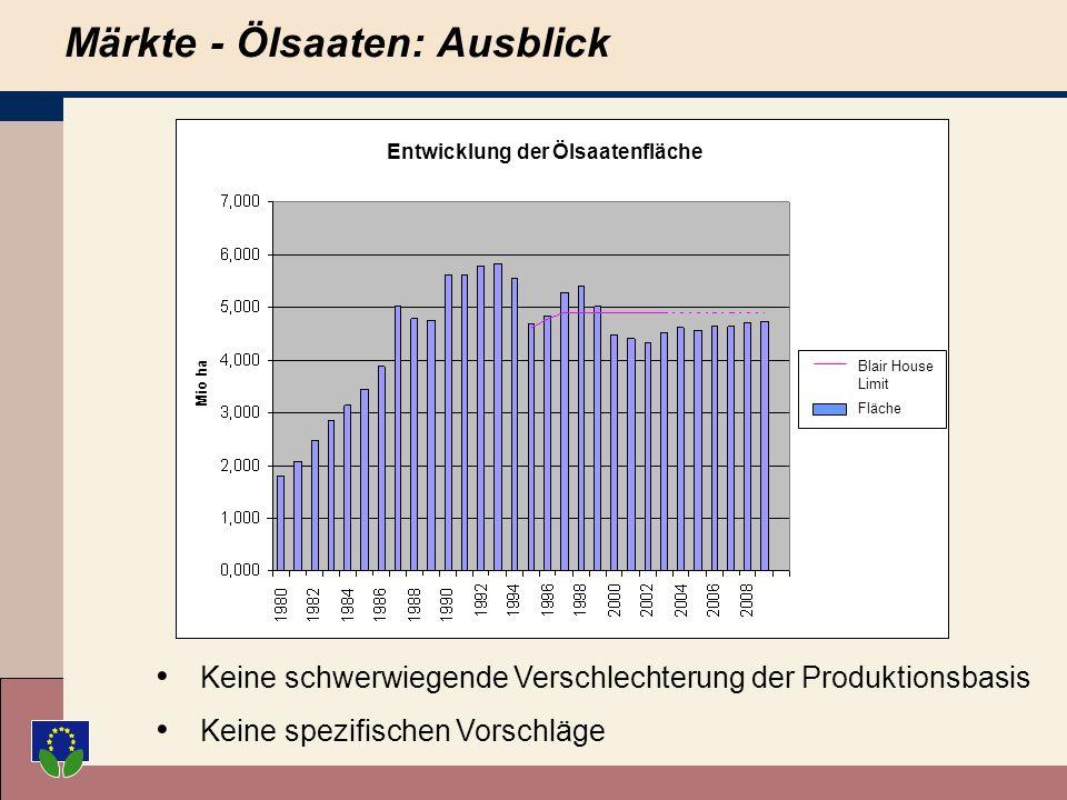 Eine ausgewogenere Ausgestaltung der Beihilfen Dynamische Modulation Alle Direktzahlungen werden kumulativ in Schritten von 3 % pro Jahr gekürzt.