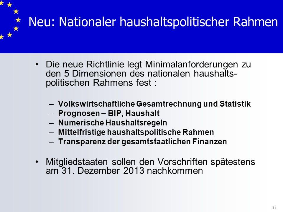 11 Die neue Richtlinie legt Minimalanforderungen zu den 5 Dimensionen des nationalen haushalts- politischen Rahmens fest : – –Volkswirtschaftliche Ges