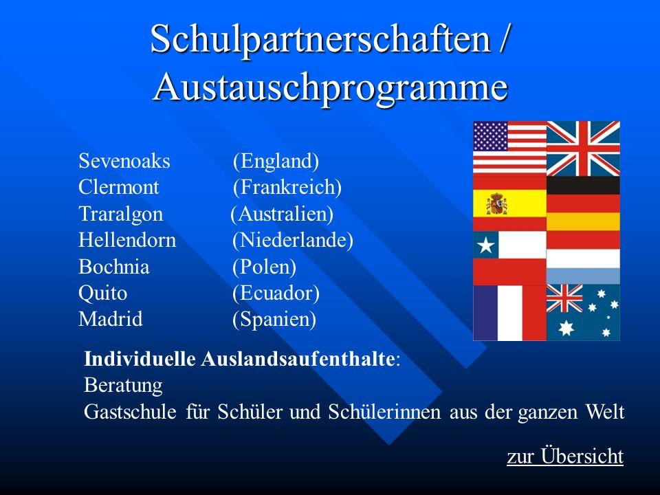 Sevenoaks (England) Clermont (Frankreich) Traralgon (Australien) Hellendorn (Niederlande) Bochnia (Polen) Quito (Ecuador) Madrid (Spanien) Individuell