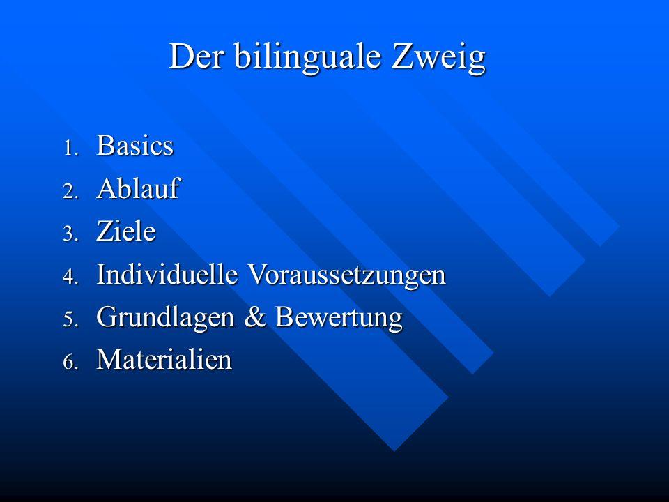 Der bilinguale Zweig 1. Basics 2. Ablauf 3. Ziele 4. Individuelle Voraussetzungen 5. Grundlagen & Bewertung 6. Materialien