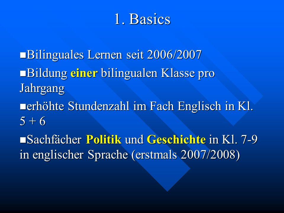 1. Basics Bilinguales Lernen seit 2006/2007 Bilinguales Lernen seit 2006/2007 Bildung einer bilingualen Klasse pro Jahrgang Bildung einer bilingualen
